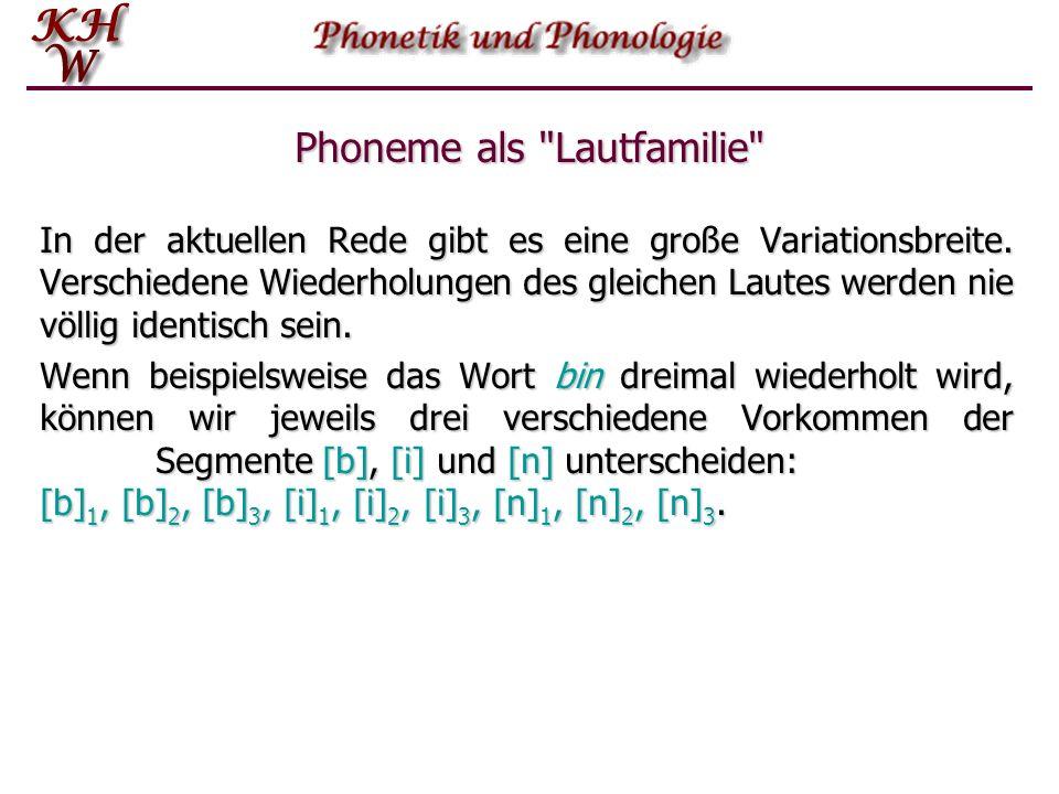Phoneme als Lautfamilie Bei genauer Betrachtung lassen sich z.B.