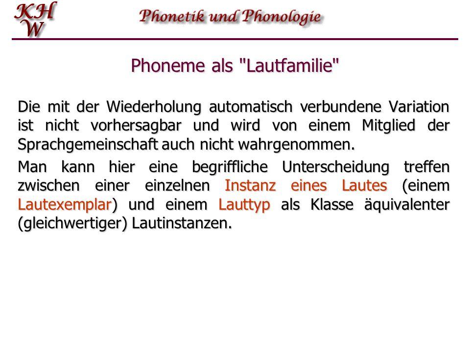 Phoneme als Lautfamilie In der aktuellen Rede gibt es eine große Variationsbreite.