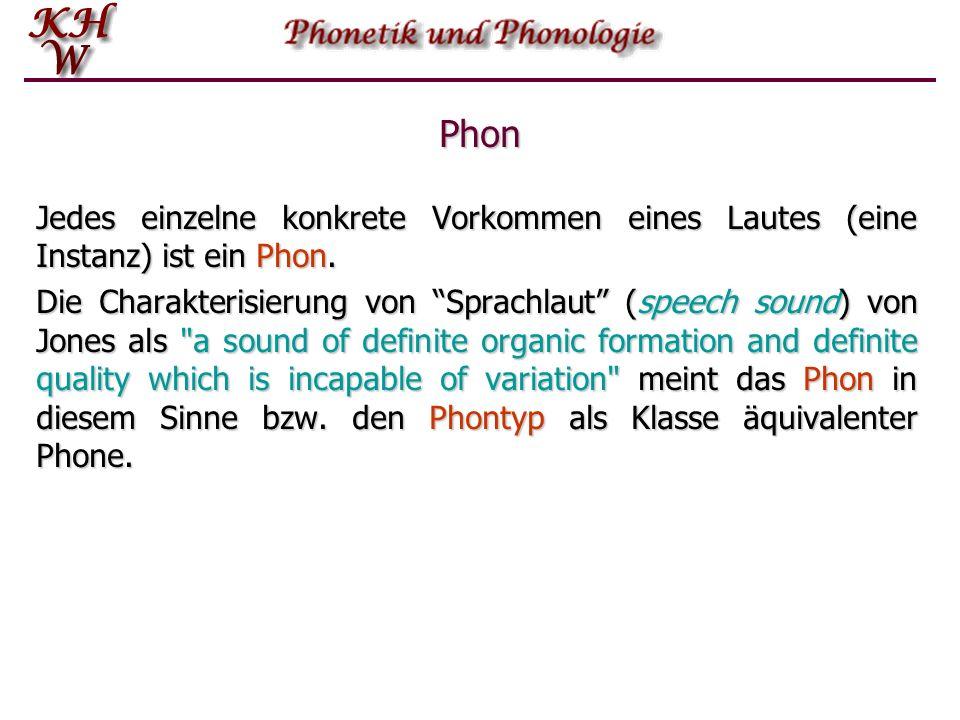 Phoneme als Lautfamilie Die mit der Wiederholung automatisch verbundene Variation ist nicht vorhersagbar und wird von einem Mitglied der Sprachgemeinschaft auch nicht wahrgenommen.