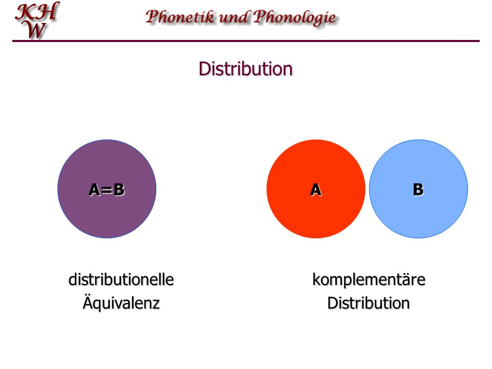 Distribution Zwischen diesen beiden Extremen der Äquivalenz und komplementären Verteilung können wird zwei Arten partieller Äquivalenz unterscheiden:  Die Verteilung einer Einheit schließt die Verteilung einer anderen Einheit ein ohne völlig äquivalent zu sein.