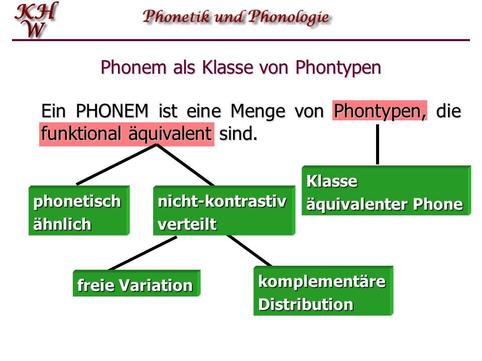Phonem als Klasse von Phontypen Lautlich verschiedene Phontypen können als Instanzen der gleichen phonologischen Einheit betrachtet werden, wenn sie im definierten Sinne funktional äquivalent sind.