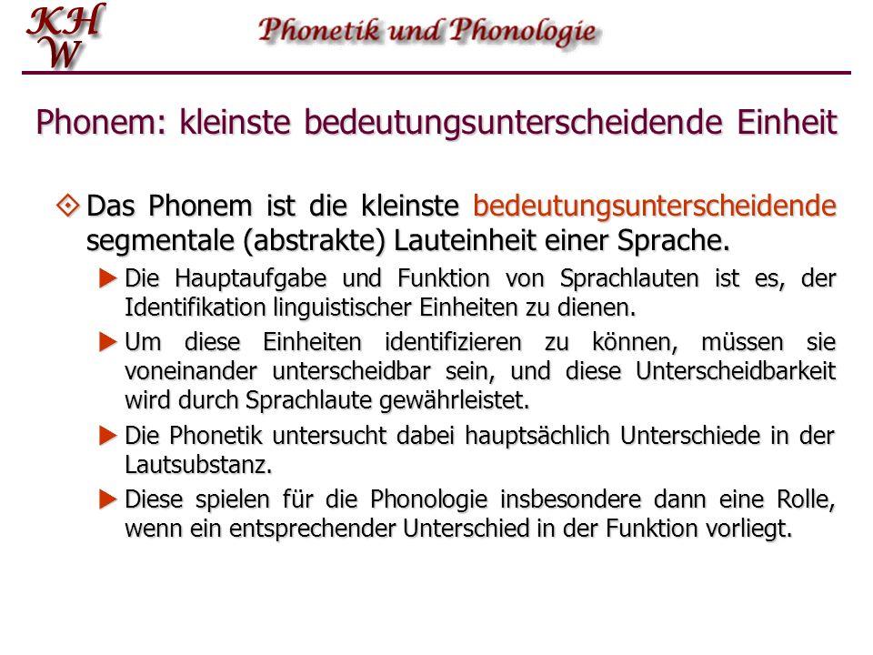 Phonemdefinitionen  Die kleinste bedeutungsunterscheidende segmentale (abstrakte) Lauteinheit einer Sprache.