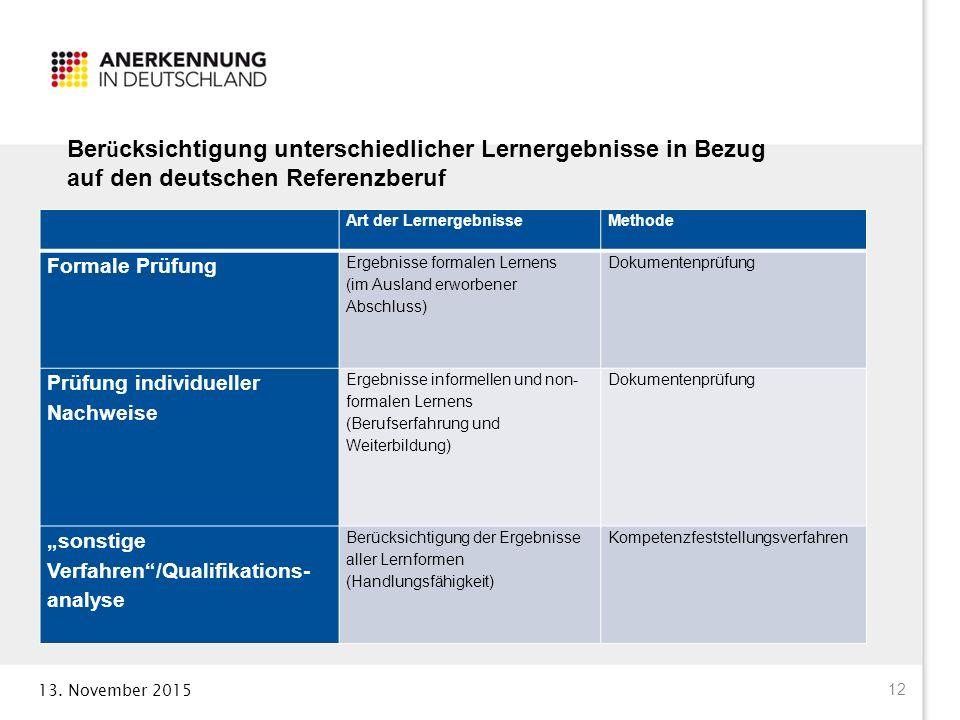 13. November 2015 12 Art der LernergebnisseMethode Formale Prüfung Ergebnisse formalen Lernens (im Ausland erworbener Abschluss) Dokumentenprüfung Prü