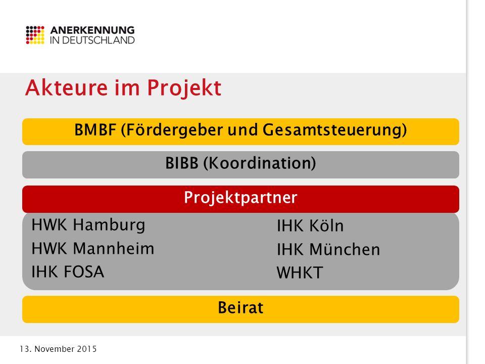 13. November 2015 BMBF (Fördergeber und Gesamtsteuerung) BIBB (Koordination) HWK Hamburg HWK Mannheim IHK FOSA Projektpartner IHK Köln IHK München WHK