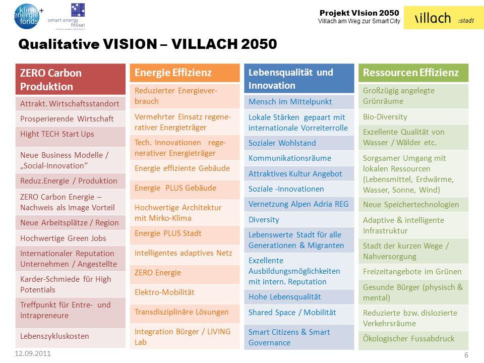 Projekt VIsion 2050 Villach am Weg zur Smart City Qualitative VISION – VILLACH 2050 12.09.2011 6 ZERO Carbon Produktion Attrakt. Wirtschaftsstandort P