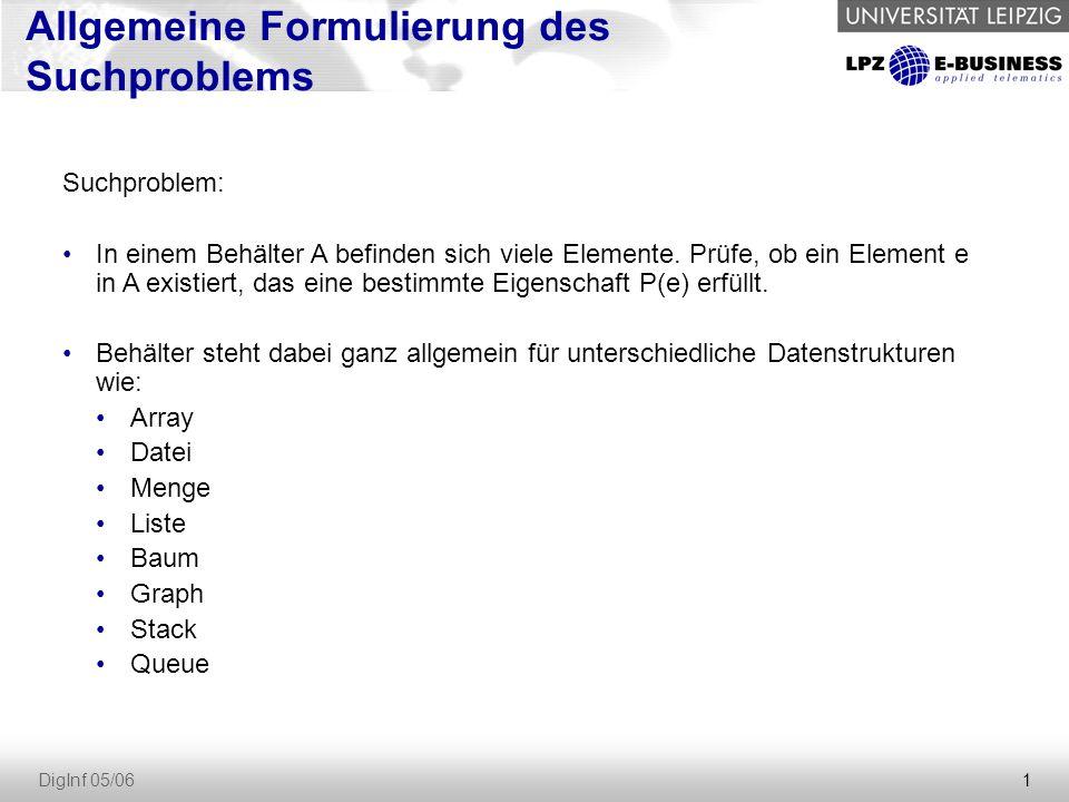 1 DigInf 05/06 Allgemeine Formulierung des Suchproblems Suchproblem: In einem Behälter A befinden sich viele Elemente.