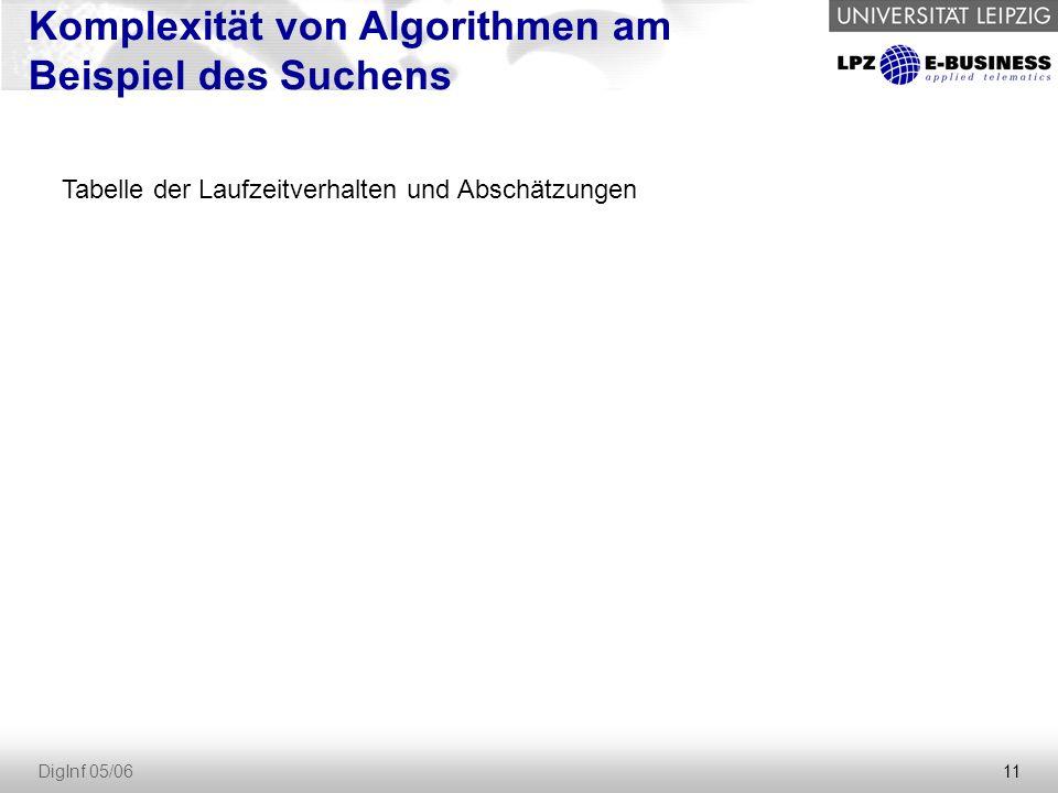 11 DigInf 05/06 Komplexität von Algorithmen am Beispiel des Suchens Tabelle der Laufzeitverhalten und Abschätzungen