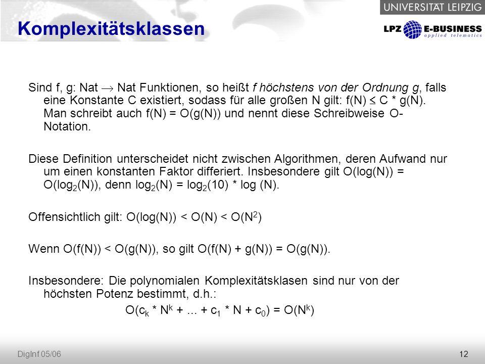 12 DigInf 05/06 Komplexitätsklassen Sind f, g: Nat  Nat Funktionen, so heißt f höchstens von der Ordnung g, falls eine Konstante C existiert, sodass für alle großen N gilt: f(N)  C * g(N).