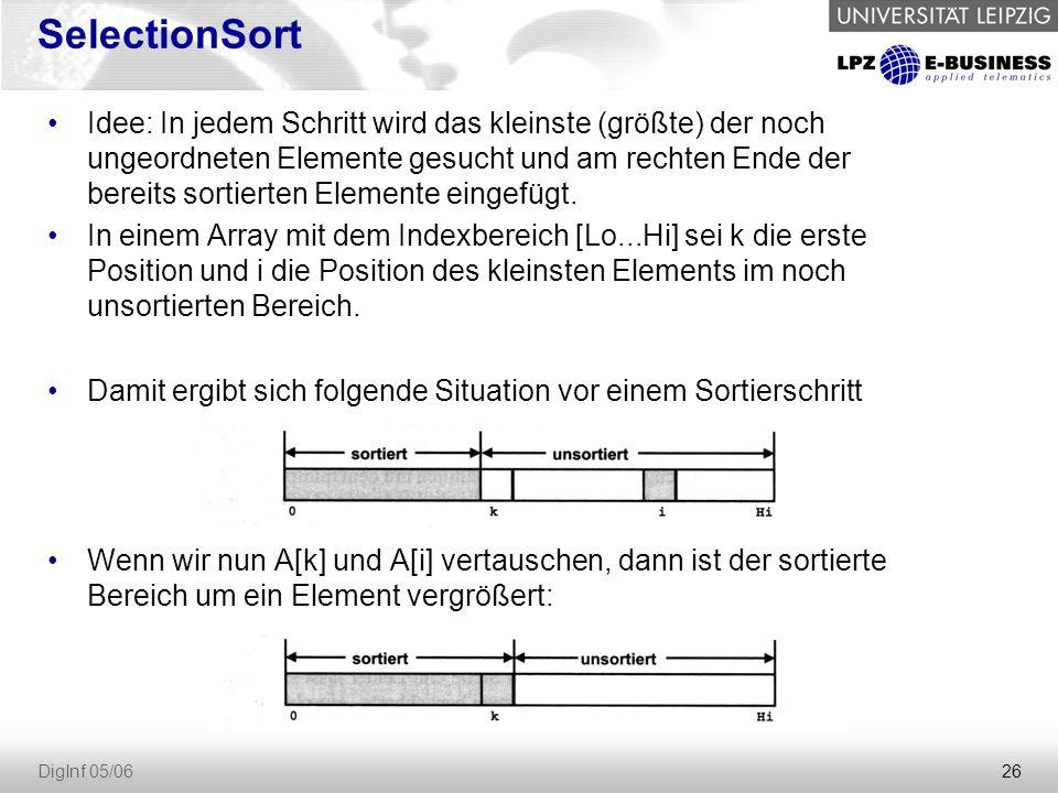 26 DigInf 05/06 SelectionSort Idee: In jedem Schritt wird das kleinste (größte) der noch ungeordneten Elemente gesucht und am rechten Ende der bereits sortierten Elemente eingefügt.