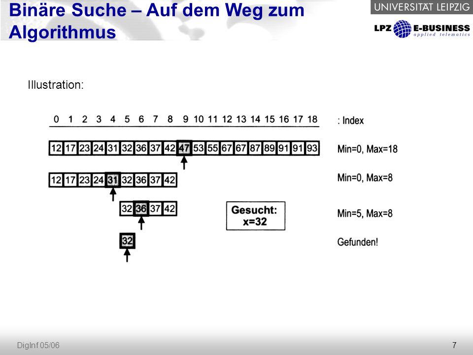 7 DigInf 05/06 Binäre Suche – Auf dem Weg zum Algorithmus Illustration: