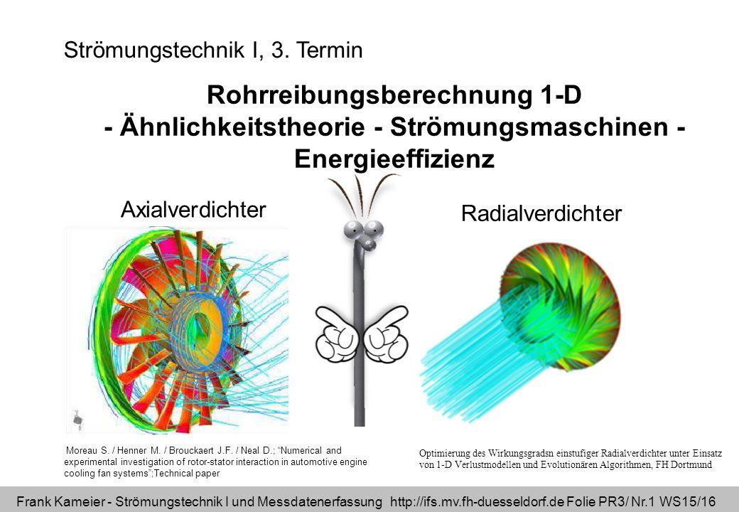 Frank Kameier - Strömungstechnik I und Messdatenerfassung http://ifs.mv.fh-duesseldorf.de Folie PR3/ Nr.12 WS15/16 Radialventilatoren - Schaufelformen - vorwärts gekrümmt Drehrichtung radial endend gerade Drehrichtung rückwärts gekrümmt Drehrichtung