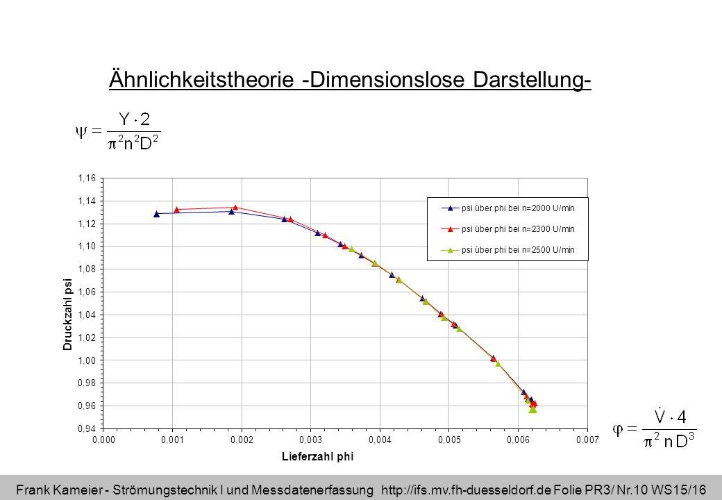 Frank Kameier - Strömungstechnik I und Messdatenerfassung http://ifs.mv.fh-duesseldorf.de Folie PR3/ Nr.10 WS15/16 Ähnlichkeitstheorie -Dimensionslose