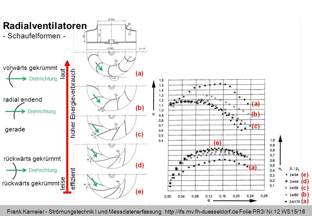 Frank Kameier - Strömungstechnik I und Messdatenerfassung http://ifs.mv.fh-duesseldorf.de Folie PR3/ Nr.12 WS15/16 Radialventilatoren - Schaufelformen