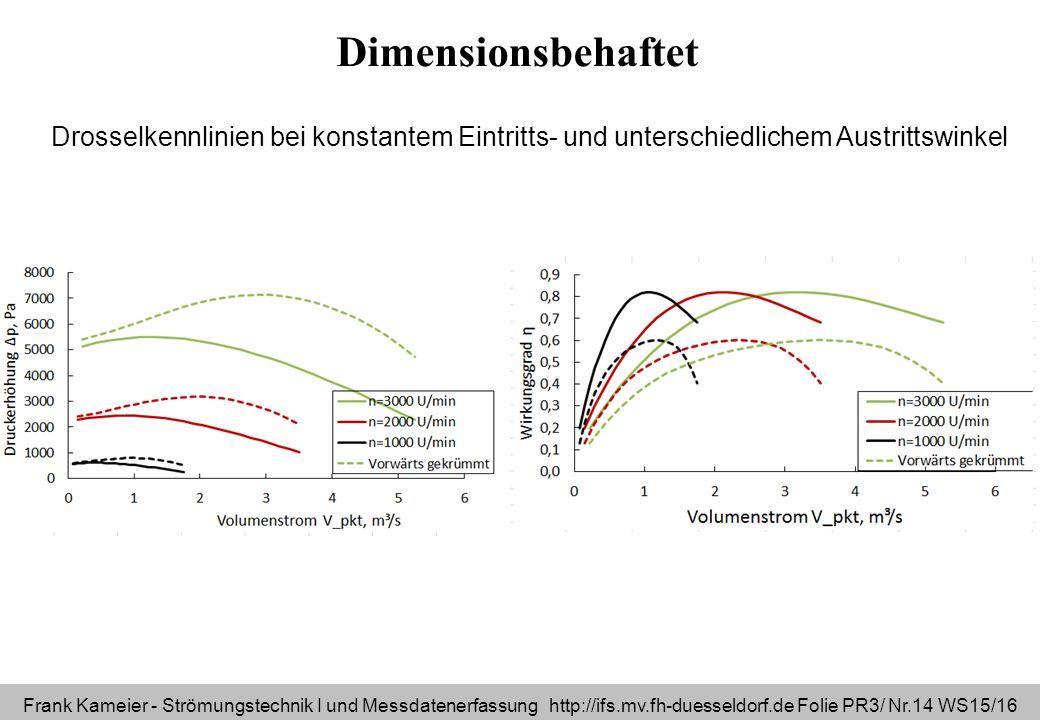 Frank Kameier - Strömungstechnik I und Messdatenerfassung http://ifs.mv.fh-duesseldorf.de Folie PR3/ Nr.14 WS15/16 Drosselkennlinien bei konstantem Ei