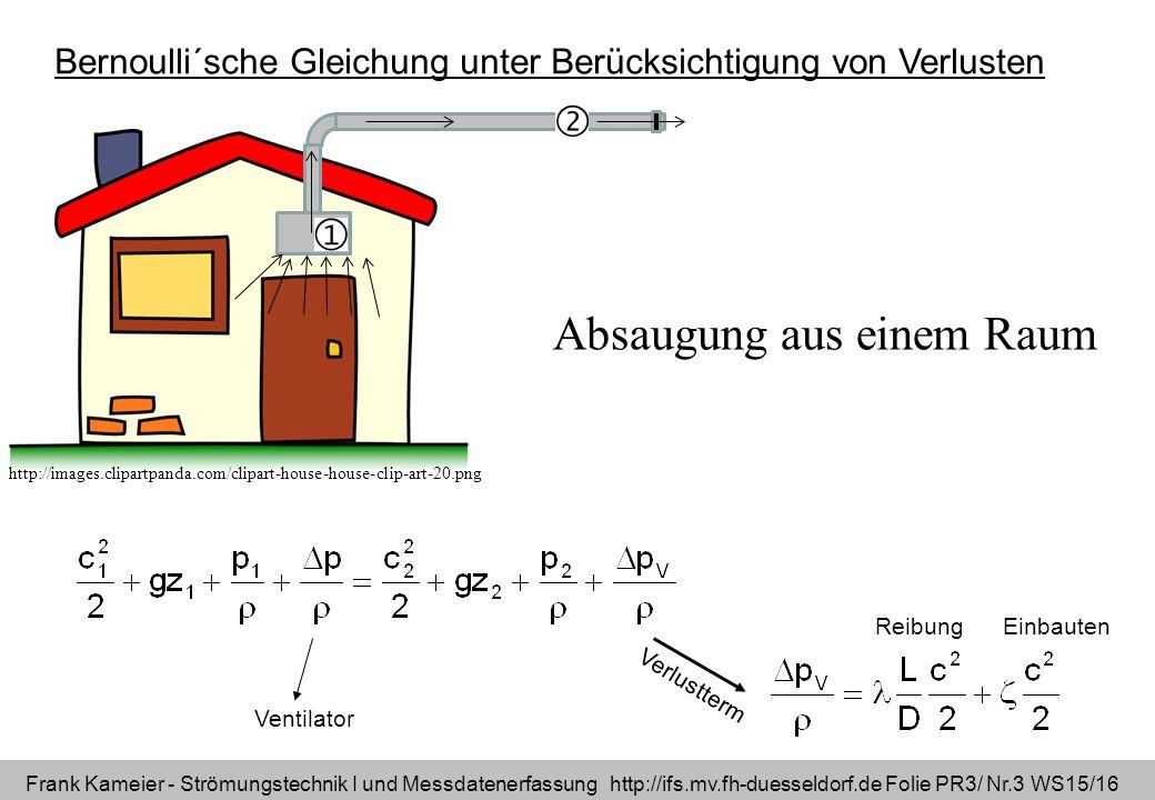 Frank Kameier - Strömungstechnik I und Messdatenerfassung http://ifs.mv.fh-duesseldorf.de Folie PR3/ Nr.3 WS15/16 Bernoulli´sche Gleichung unter Berücksichtigung von Verlusten Ventilator Reibung Einbauten Absaugung aus einem Raum http://images.clipartpanda.com/clipart-house-house-clip-art-20.png Verlustterm