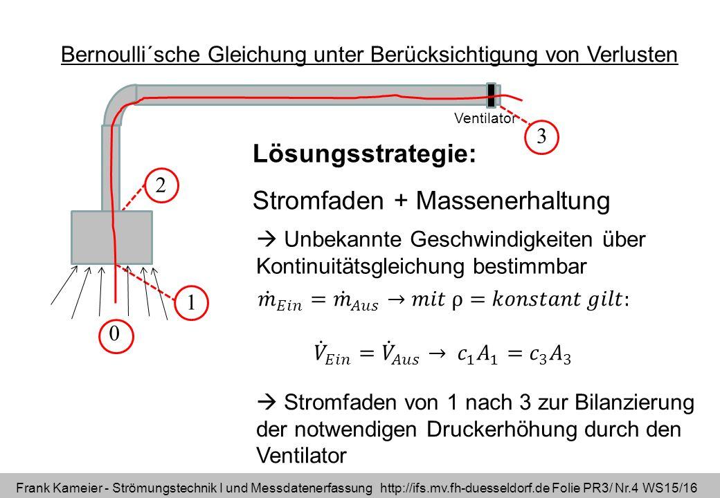 Frank Kameier - Strömungstechnik I und Messdatenerfassung http://ifs.mv.fh-duesseldorf.de Folie PR3/ Nr.4 WS15/16 Bernoulli´sche Gleichung unter Berücksichtigung von Verlusten Lösungsstrategie: Stromfaden + Massenerhaltung 3 1 2 Ventilator 0  Unbekannte Geschwindigkeiten über Kontinuitätsgleichung bestimmbar  Stromfaden von 1 nach 3 zur Bilanzierung der notwendigen Druckerhöhung durch den Ventilator