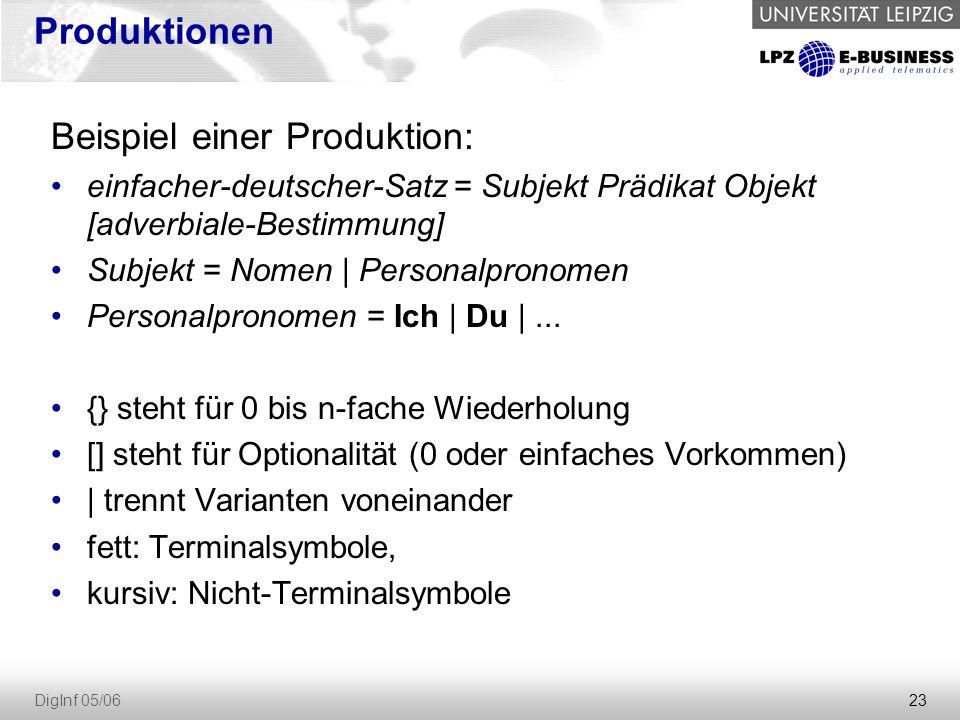 23 DigInf 05/06 Produktionen Beispiel einer Produktion: einfacher-deutscher-Satz = Subjekt Prädikat Objekt [adverbiale-Bestimmung] Subjekt = Nomen | P
