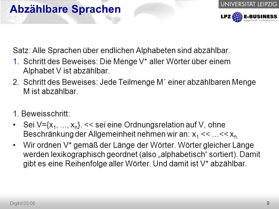 9 DigInf 05/06 Abzählbare Sprachen Satz: Alle Sprachen über endlichen Alphabeten sind abzählbar. 1.Schritt des Beweises: Die Menge V* aller Wörter übe