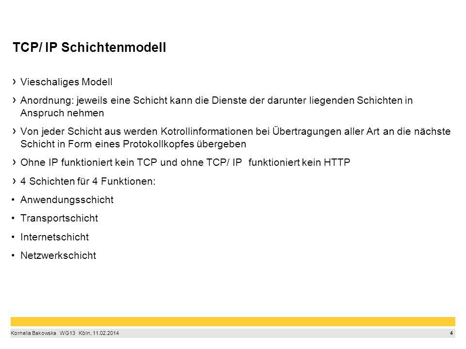 4 Kornelia Bakowska  WG13  Köln, 11.02.2014 TCP/ IP Schichtenmodell Vieschaliges Modell Anordnung: jeweils eine Schicht kann die Dienste der darunter liegenden Schichten in Anspruch nehmen Von jeder Schicht aus werden Kotrollinformationen bei Übertragungen aller Art an die nächste Schicht in Form eines Protokollkopfes übergeben Ohne IP funktioniert kein TCP und ohne TCP/ IP funktioniert kein HTTP 4 Schichten für 4 Funktionen: Anwendungsschicht Transportschicht Internetschicht Netzwerkschicht