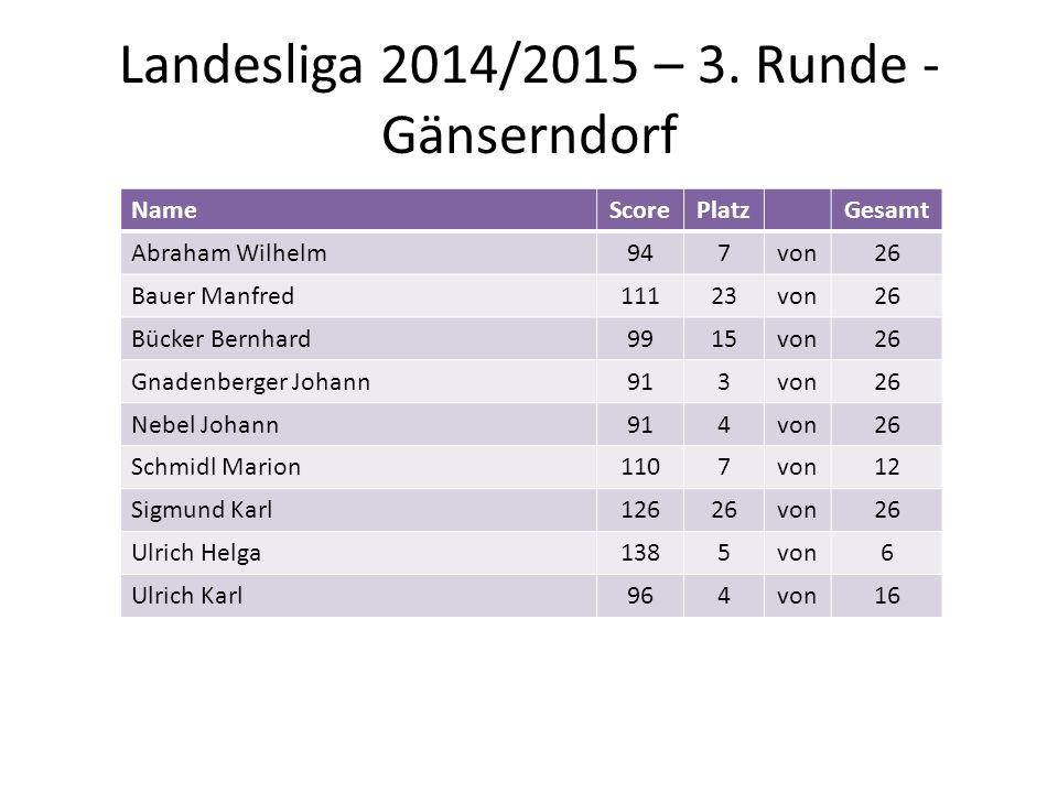 Landesliga 2014/2015 – 3. Runde - Gänserndorf NameScorePlatzGesamt Abraham Wilhelm947von26 Bauer Manfred11123von26 Bücker Bernhard9915von26 Gnadenberg