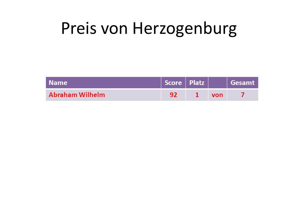 Preis von Herzogenburg NameScorePlatzGesamt Abraham Wilhelm921von7