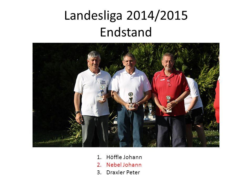 Landesliga 2014/2015 Endstand 1.Höffle Johann 2.Nebel Johann 3.Draxler Peter