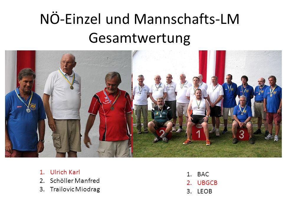 NÖ-Einzel und Mannschafts-LM Gesamtwertung 1.Ulrich Karl 2.Schöller Manfred 3.Trailovic Miodrag 1.BAC 2.UBGCB 3.LEOB