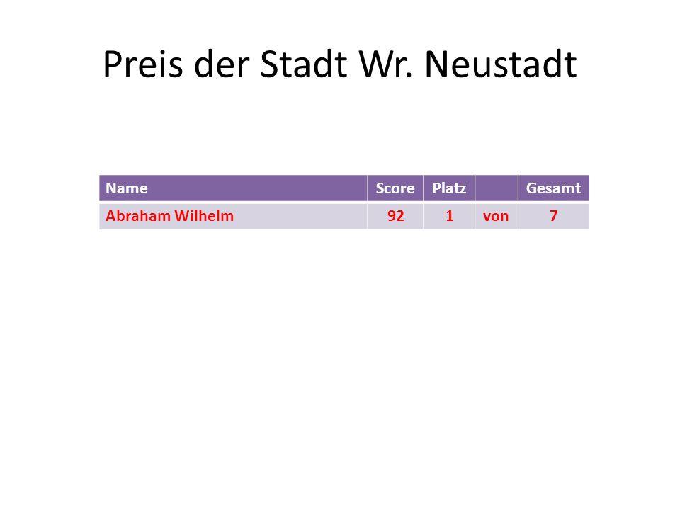 Preis der Stadt Wr. Neustadt NameScorePlatzGesamt Abraham Wilhelm921von7