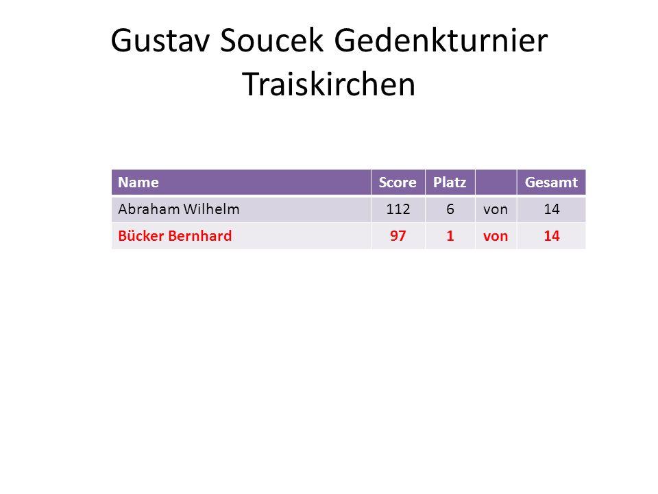 Gustav Soucek Gedenkturnier Traiskirchen NameScorePlatzGesamt Abraham Wilhelm1126von14 Bücker Bernhard971von14