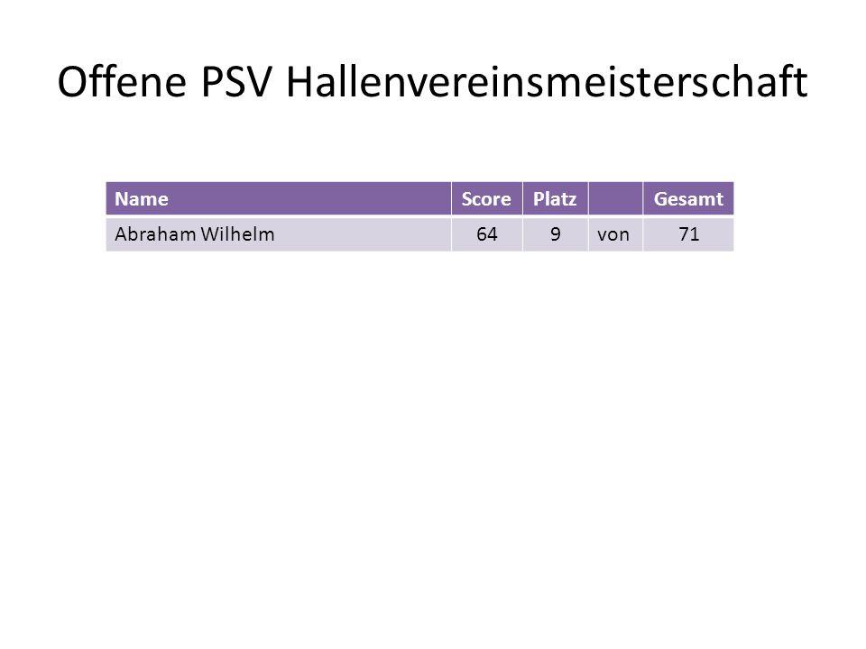 Wallerseepokal NameScorePlatzGesamt Bücker Bernhard935von10 Schmidl Marion973von6