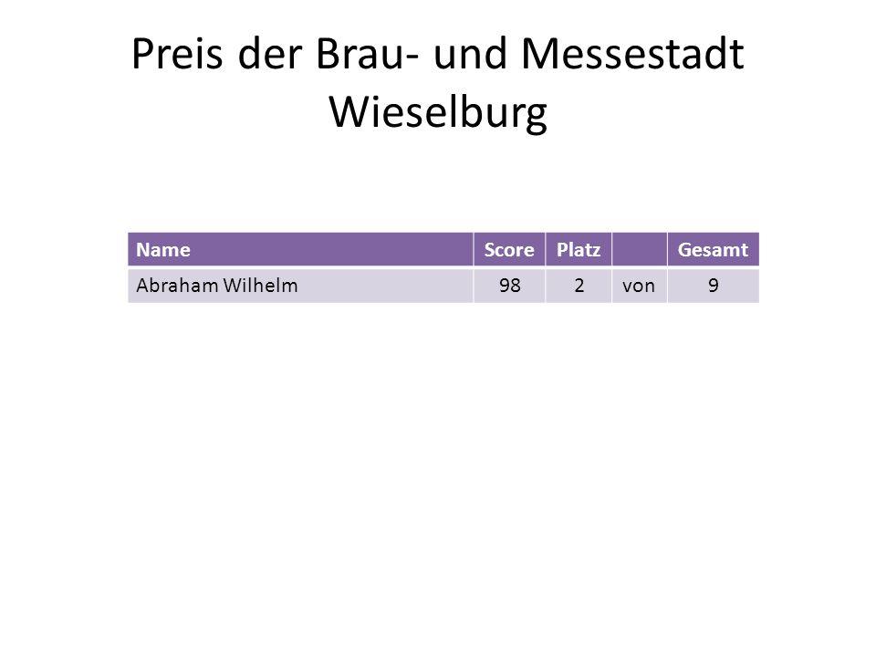 Preis der Brau- und Messestadt Wieselburg NameScorePlatzGesamt Abraham Wilhelm982von9