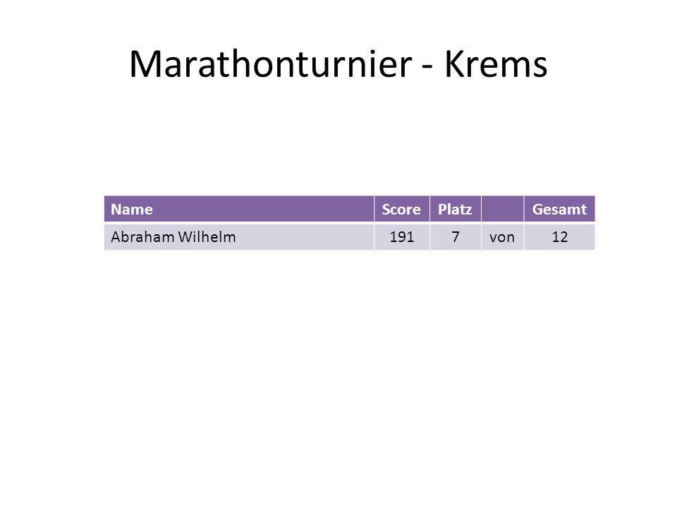 Marathonturnier - Krems NameScorePlatzGesamt Abraham Wilhelm1917von12