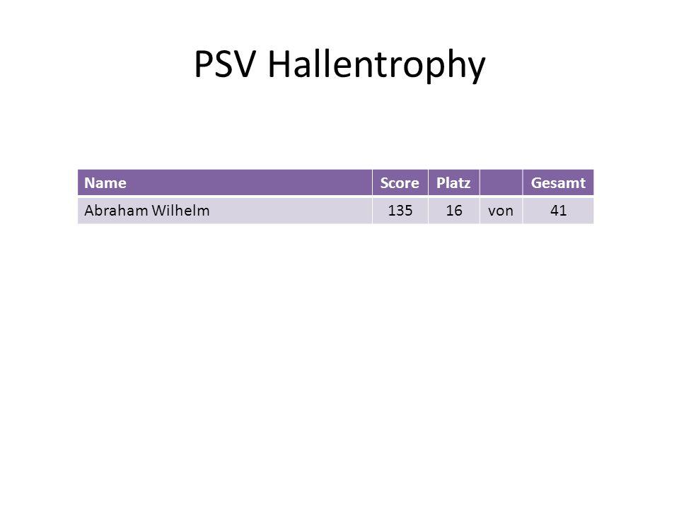 PSV Hallentrophy NameScorePlatzGesamt Abraham Wilhelm13516von41