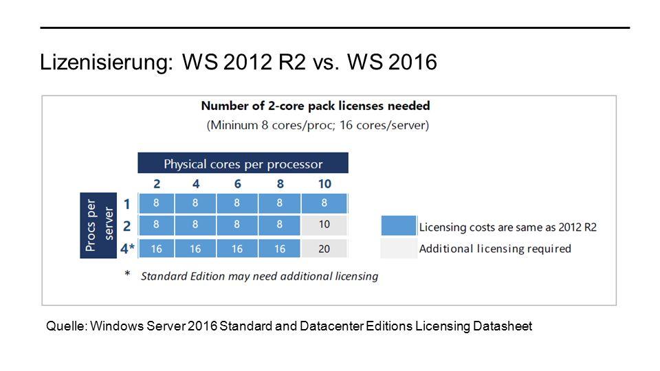 Lizenisierung: WS 2012 R2 vs.