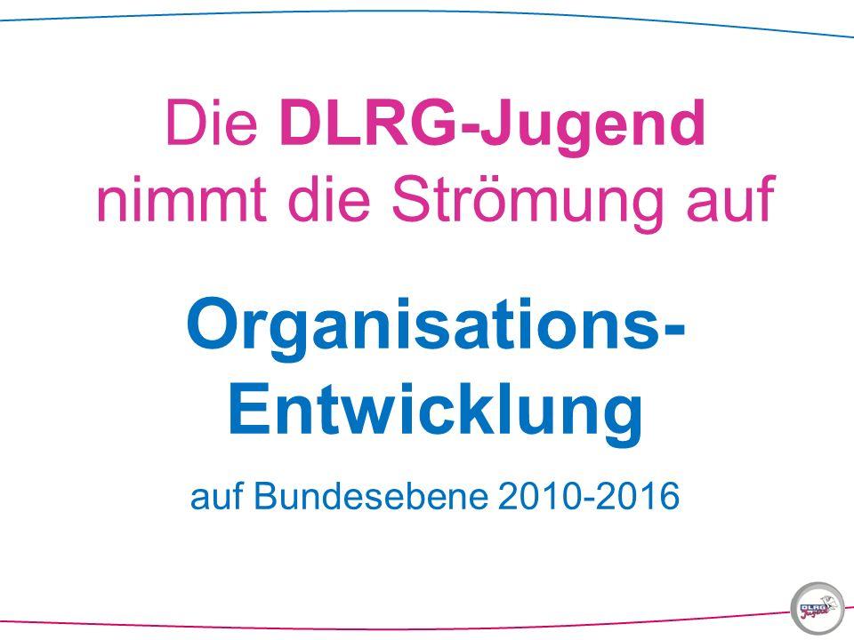 Die DLRG-Jugend nimmt die Strömung auf Organisations- Entwicklung auf Bundesebene 2010-2016