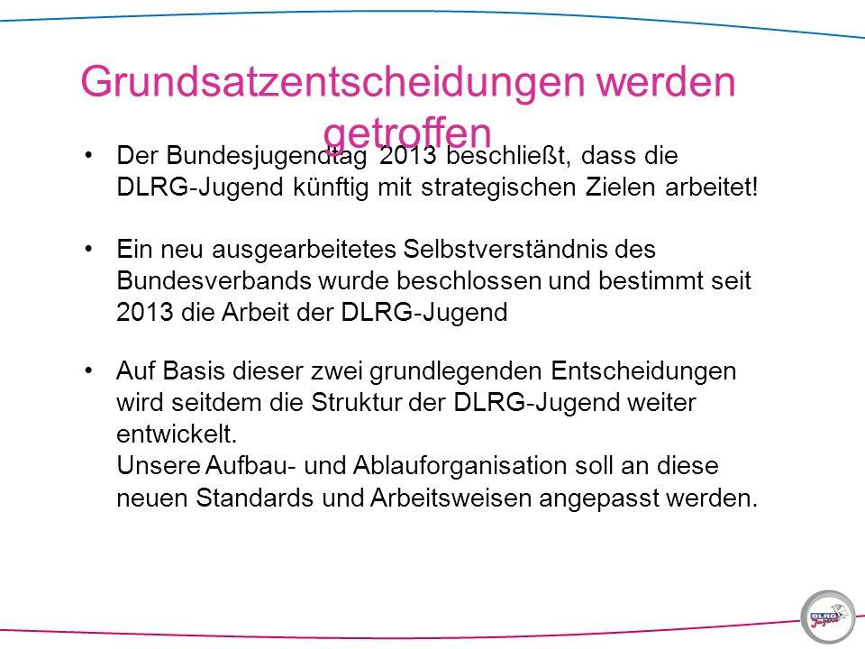 Der Bundesjugendtag 2013 beschließt, dass die DLRG-Jugend künftig mit strategischen Zielen arbeitet! Ein neu ausgearbeitetes Selbstverständnis des Bun