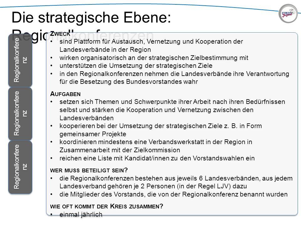 Die strategische Ebene: Regionalkonferenzen Z WECK sind Plattform für Austausch, Vernetzung und Kooperation der Landesverbände in der Region wirken or