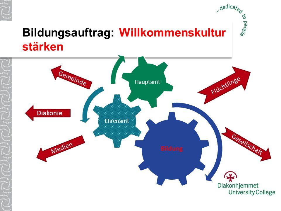 Bildungsauftrag: Willkommenskultur stärken Bildung Ehrenamt Hauptamt Flüchtlinge Gesellschaft Gemeinde Medien Diakonie