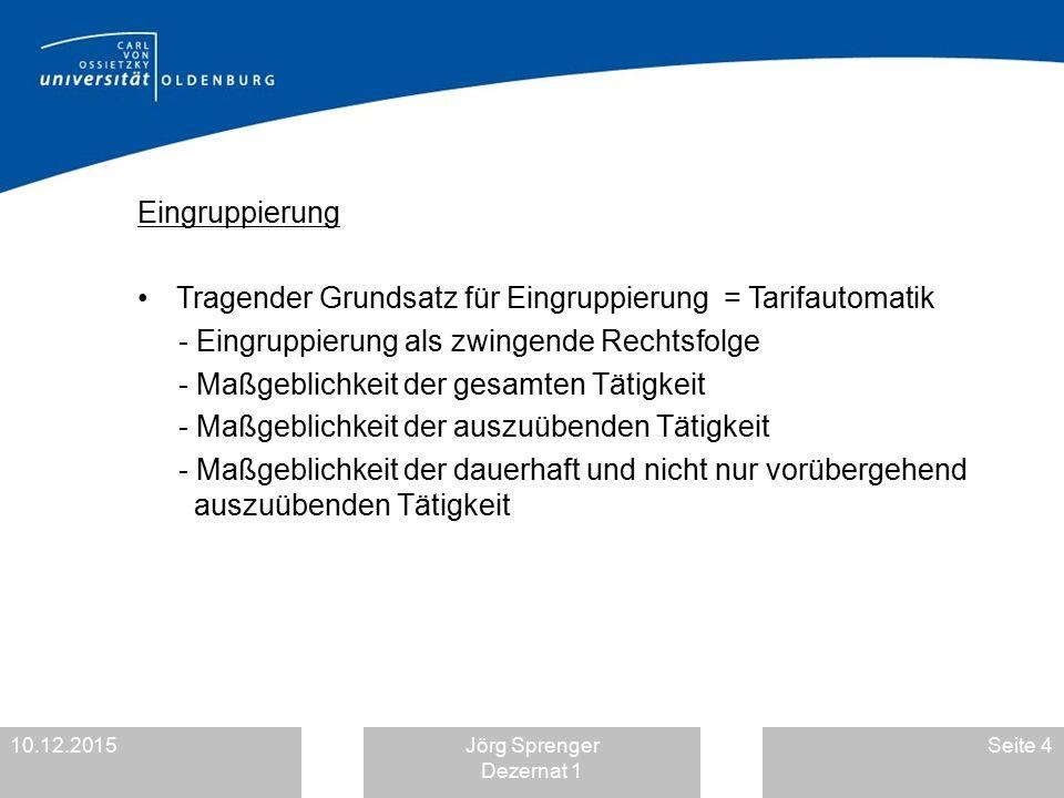 10.12.2015Jörg Sprenger Dezernat 1 Seite 4 Eingruppierung Tragender Grundsatz für Eingruppierung = Tarifautomatik - Eingruppierung als zwingende Recht