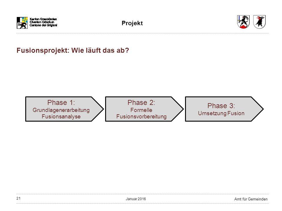 21 Amt für Gemeinden Januar 2016 Fusionsprojekt: Wie läuft das ab.