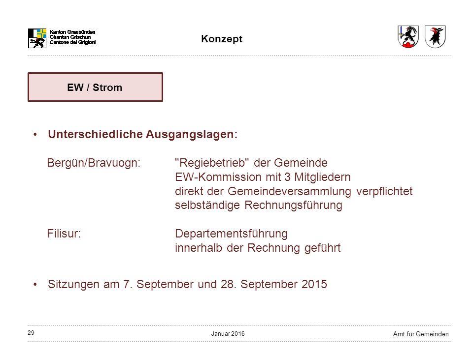 29 Amt für Gemeinden Januar 2016 Sitzungen am 7. September und 28.