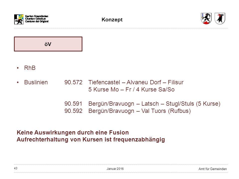 43 Amt für Gemeinden Januar 2016 RhB Buslinien90.572Tiefencastel – Alvaneu Dorf – Filisur 5 Kurse Mo – Fr / 4 Kurse Sa/So 90.591Bergün/Bravuogn – Latsch – Stugl/Stuls (5 Kurse) 90.592Bergün/Bravuogn – Val Tuors (Rufbus) Keine Auswirkungen durch eine Fusion Aufrechterhaltung von Kursen ist frequenzabhängig öV Konzept