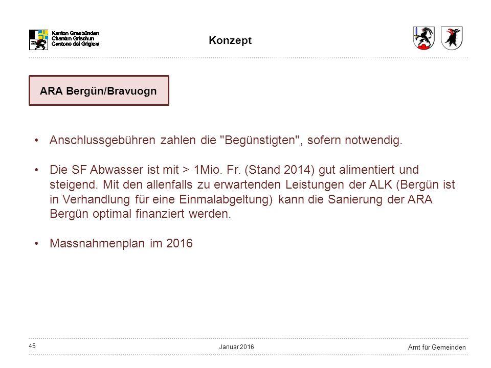 45 Amt für Gemeinden Januar 2016 Anschlussgebühren zahlen die Begünstigten , sofern notwendig.