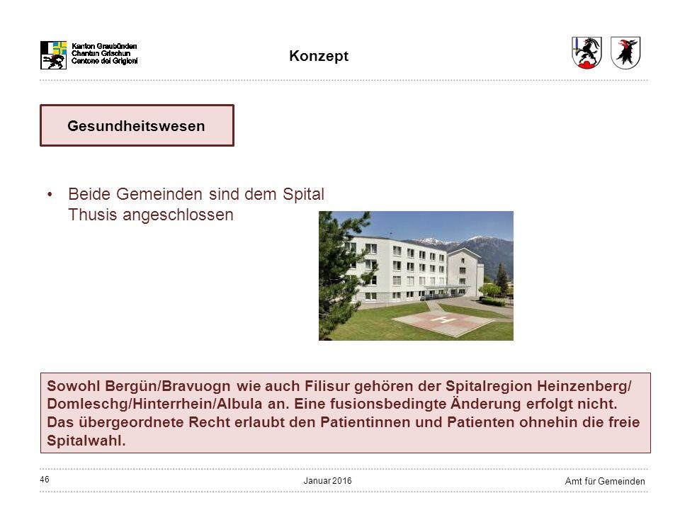 46 Amt für Gemeinden Januar 2016 Sowohl Bergün/Bravuogn wie auch Filisur gehören der Spitalregion Heinzenberg/ Domleschg/Hinterrhein/Albula an.