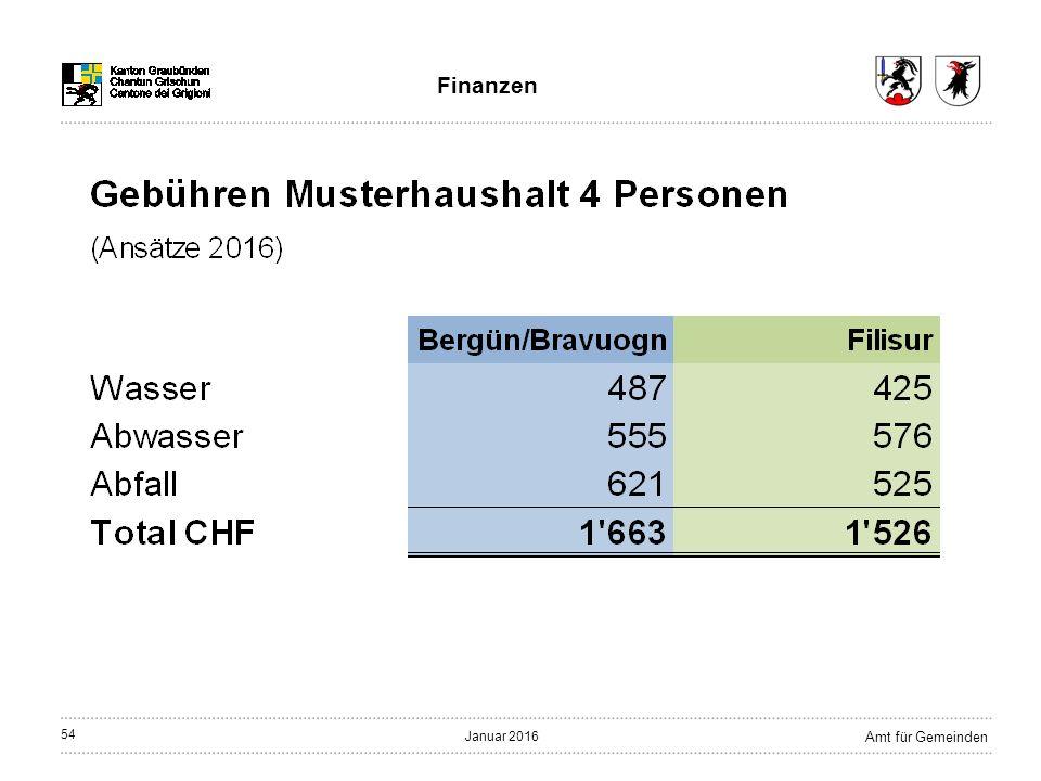 54 Amt für Gemeinden Januar 2016 Finanzen