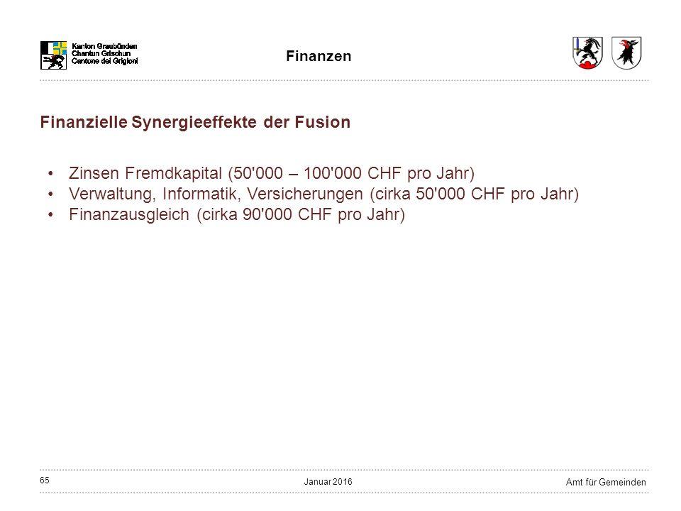 65 Amt für Gemeinden Januar 2016 Finanzen Finanzielle Synergieeffekte der Fusion Zinsen Fremdkapital (50 000 – 100 000 CHF pro Jahr) Verwaltung, Informatik, Versicherungen (cirka 50 000 CHF pro Jahr) Finanzausgleich (cirka 90 000 CHF pro Jahr)