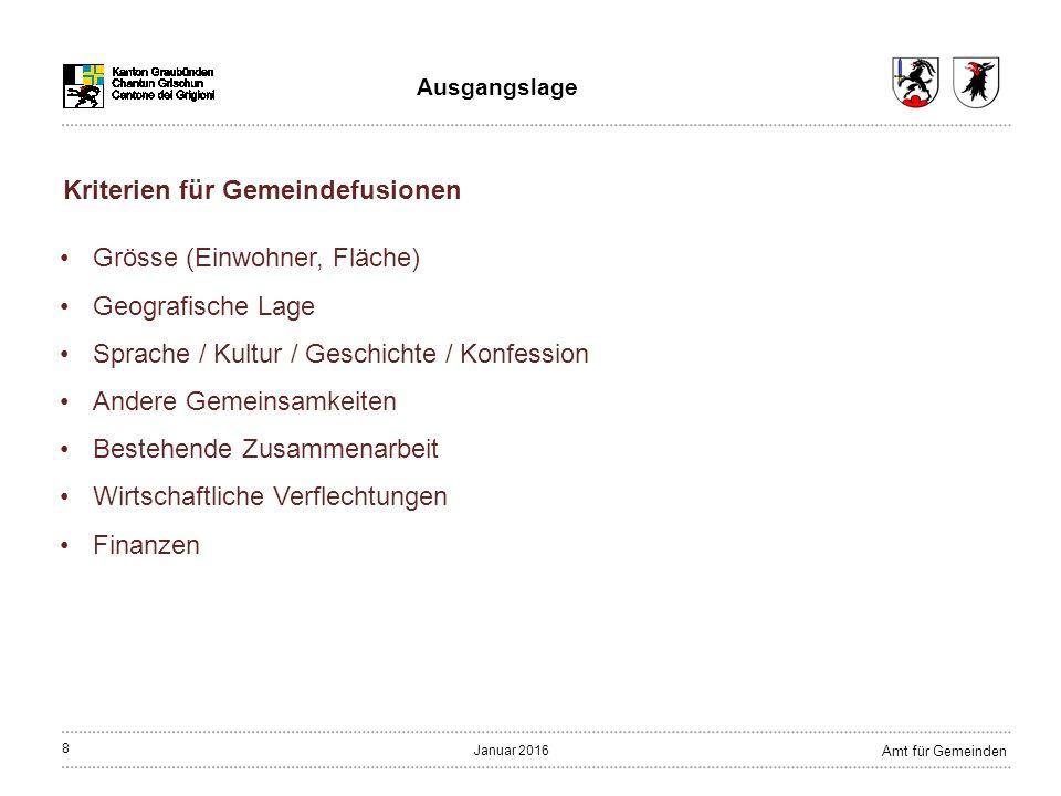 49 Amt für Gemeinden Januar 2016 Finanzen Rückblick Stand heute Finanzplanung 2016 – 2019