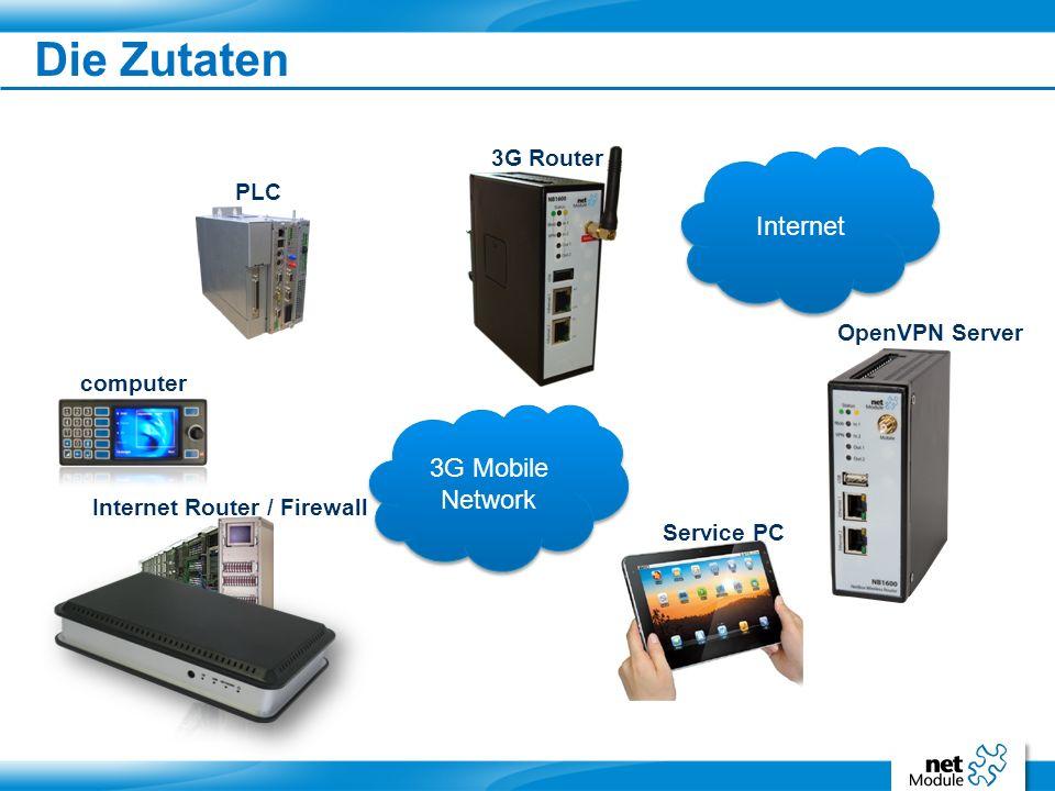 Der Schlüssel ist die Zusammenstellung Server OpenVPN Server Internet Router Firewall Service Service PC Kunde PLC 3G Router computer RS-232Ethernet Digital I/O Internet Mobile Network