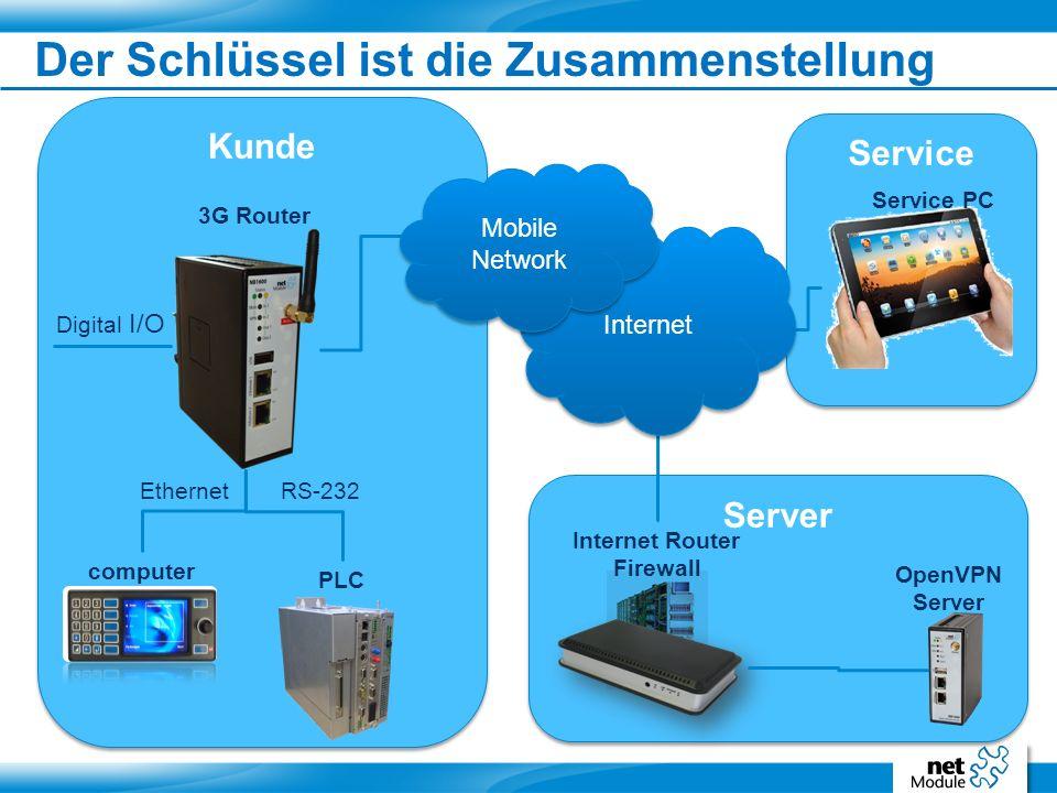 Schritt 4e: Router konfigurieren – VPN
