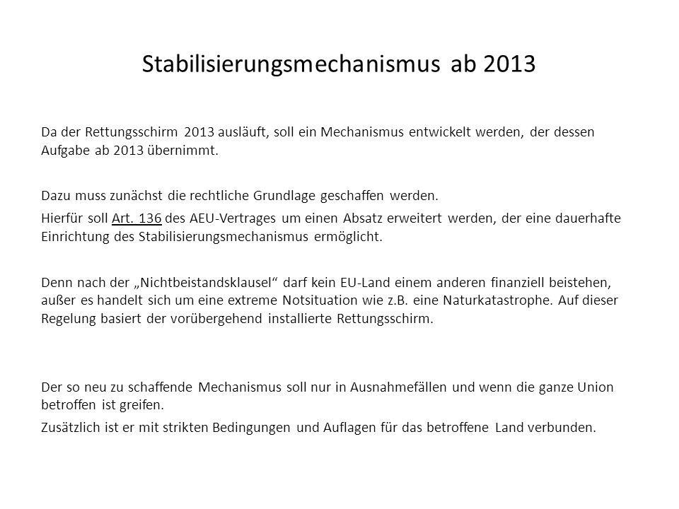 Stabilisierungsmechanismus ab 2013 Da der Rettungsschirm 2013 ausläuft, soll ein Mechanismus entwickelt werden, der dessen Aufgabe ab 2013 übernimmt.